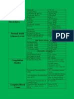 Common Laboratory Values PDF Green