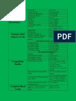 Common Laboratory Values PDF Green