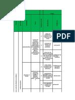 PRIMERA MATRIZ DE IMPLEMENTACION (2).xlsx