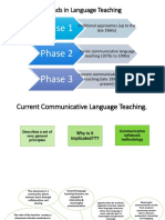 Trends in Language Teaching.pptx