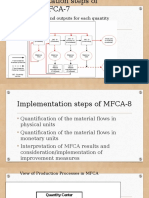 Steps of Mfca-7 Ages