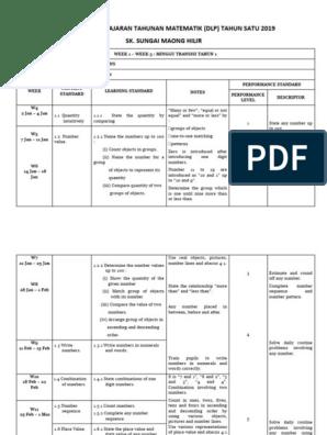 Rpt Dlp Tahun 1 Matematik Dlp 2019 Docx Volume Subtraction