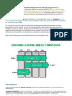 Caracterización de Procesos