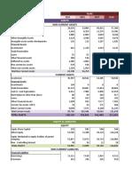 Balance Sheet & P & L