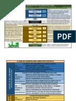 Fases y Etapas Obra 28mar19