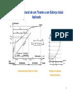 Resposta Estrutural de um Tirante a um Esforço Axial Aplicado.pdf