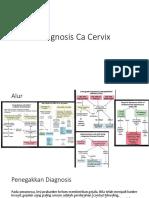 Dx Cervical Cancer.pptx