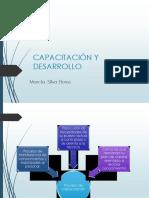 Sesion 4 Bb Proceso de Capacitacion.