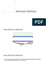 Area Moment Method