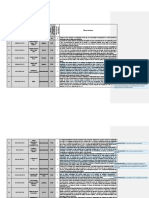 tabla ptars  y observaciones.docx