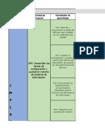 Cronograma fase implantación 1564995(1).xlsx