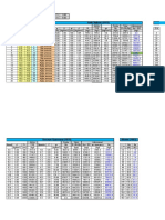 Dimensionamento Estacas Fundações - 30-04-2015