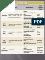 Edades de la historia.pdf