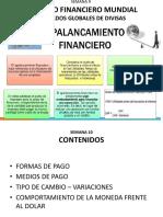 Entorno financiero Mundial