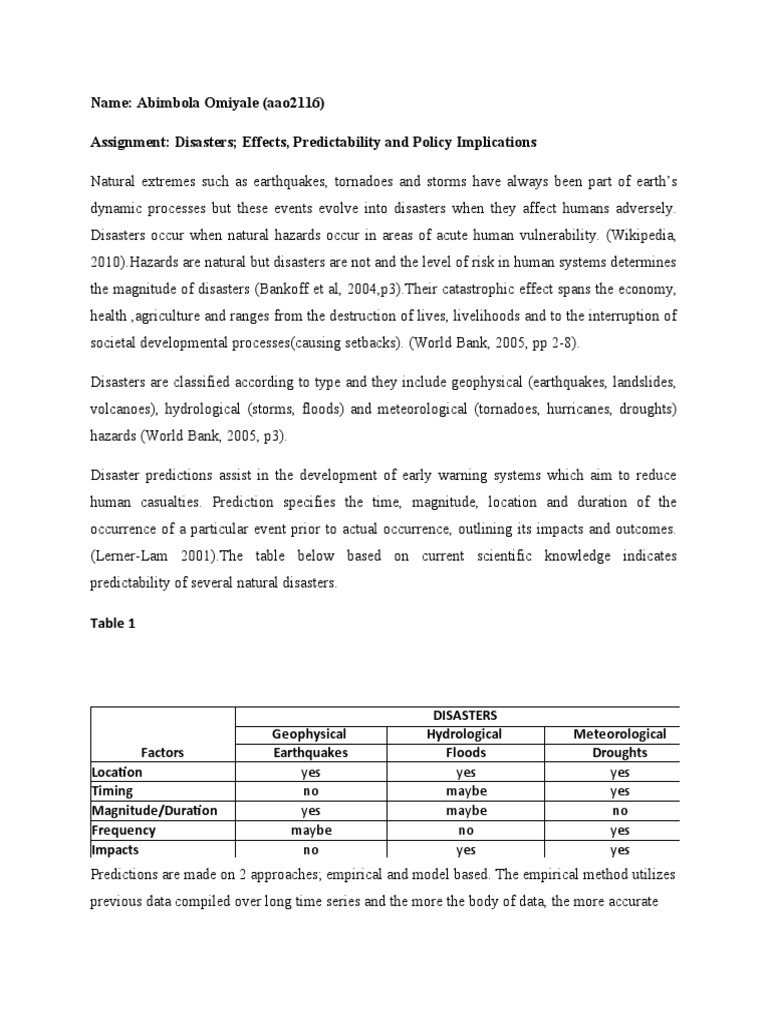 essay on motivation student hindi