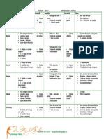 Análisis del Coaching empresarial- Individual y equipo