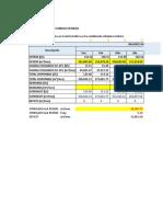 Analisis de Balance Hidrico en Riego