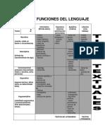 TRAMAS_Y_FUNCIONES_DEL_LENGUAJE (1).docx