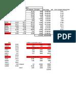 Como investir e tirar o máximo de proveito da bolsa de valores..xlsx