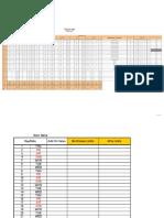 01-Feb Report Format Sahiwal