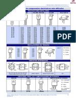 Encapsulados componentes electronicos