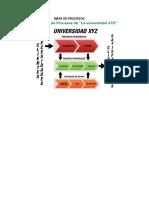 AP01-AA1-EV04. Levantamiento Del Mapa de Procesos Del Sistema en Desarrollo.