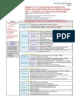 003 Le raisonnement et la décision en médecine. La médecine fondée sur des preuves (Evidence Based Medecine). La décision médicale partagée