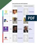 Candidatos para Elecciones 2019 Guatemala.docx