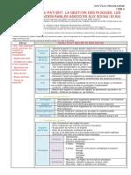 004 La sécurité du patient. La gestion des risques. Les événements indésirables associés aux soins (EIAS)