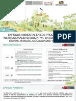 EDUCACION AMBIENTAL UGEL15