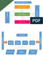 Mapa de Procesos y Su Caracterización