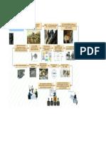 Aporte 1 Introduccion a La Ingenieria Industrial