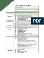 Lista Oficial de Materiales I Medio 2019 (2)