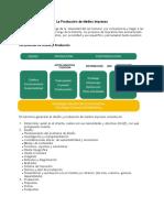 Producción de Impresos.pdf