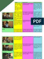 Actividad de aprendizaje y desarrollo motor2.docx