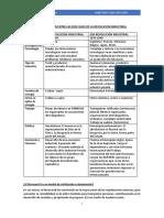 FASES DE LA REVOLUCIÓN INDUSTRIAL.pdf