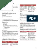 Sales Lecture 1.docx