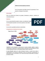 Resumen de Didáctica de Ciencias Naturales