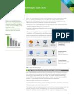 VMware View vs Citrix XenDesktop