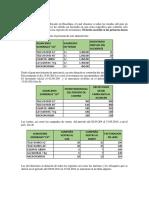 331453718-Inventarios-Sol.docx