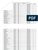 Fmipa - Data Mahasiswa Korban Gempa Dan Tsunami Palu-1