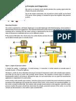 Pressure Switch Operating Principles and Diagnostics