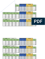 Tabla Resumen Deber 2 _ Hidroplaneo
