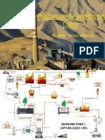 Producción de Ánodos de Cobre (Tratamiento de Residuos Ind.)