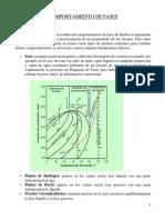 COMPORTAMIENTO DE FASES.docx