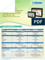 FlexiPanels Basic HMI-FP2 Series