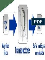 transductor.pdf