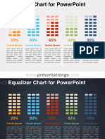 Equalizer Chart