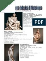 Analisi comparata delle pietà di Michelangelo