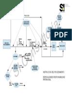 ESQUEMA 6 Tit 4 Ley 39-2015(nico).pdf
